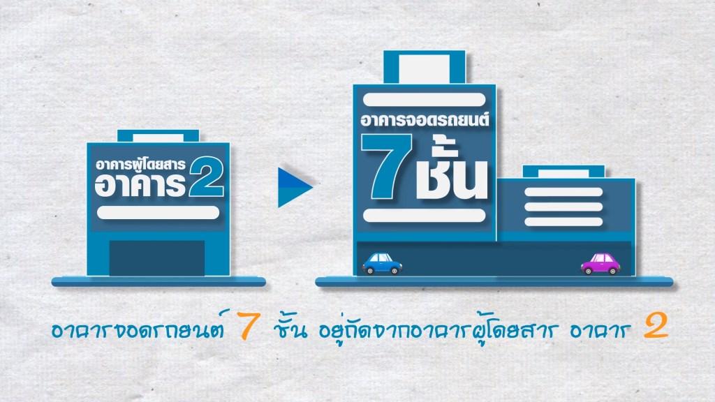 http://2baht.com/donmuang-terminal-2-info/