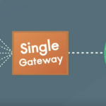 Single Gateway ต้นเหตุเว็บราชการล่ม