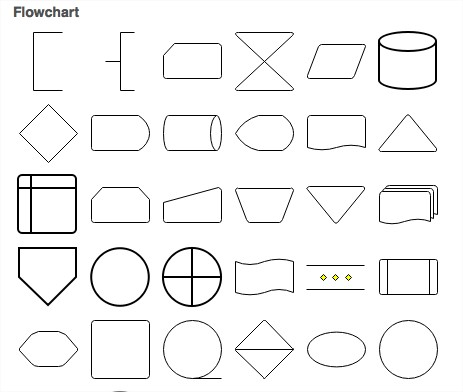 shape-flowchart