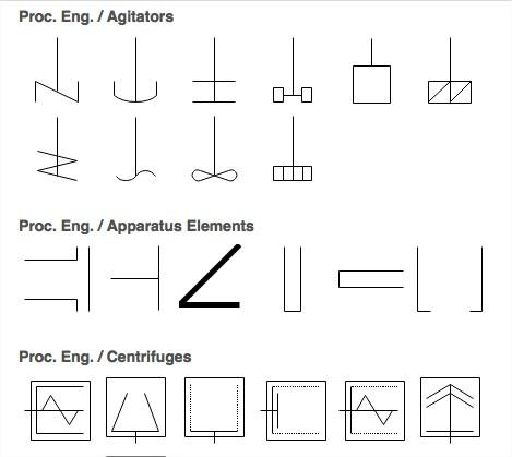 shape-proc-engineer