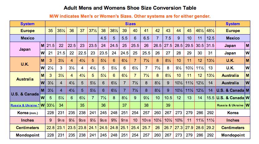 http://www.leathertabi.net/shoe-size/