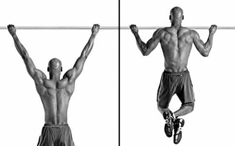 http://www.wellbuiltstyle.com/how-to-increase-your-pull-up-strength/